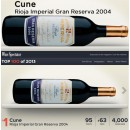 PP ADVOCATE WINES ~ CVNE ~ Cune Imperial Gran Reserva 2010 ~ Rioja ~ 94RP