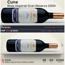 CVNE Cune Imperial Gran Reserva 2004 Rioja